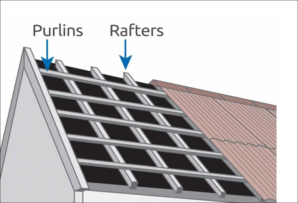 Purlins Replacement Sydney Roofer Roof Ventilation And
