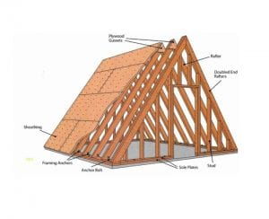 A-Frame-Roof-Sydney-Inner-West