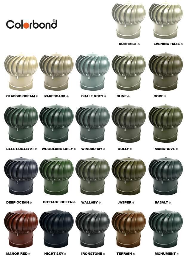 Whirlybird Order Form - 2 Roof Ventilators 2