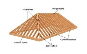 sydney hipped roof