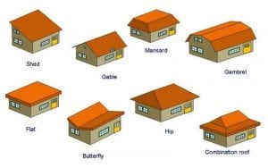 hipped roof type