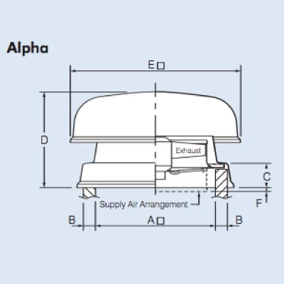 Fantech Roof Mounted Industrial Exhaust Fans - Alpha Industrial Series 2