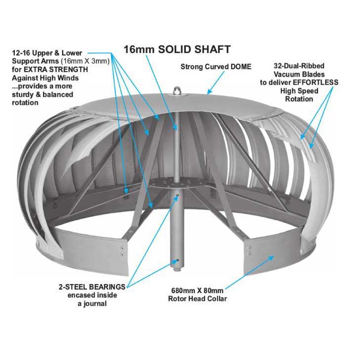 Twista Industrial Roof Ventilator 1