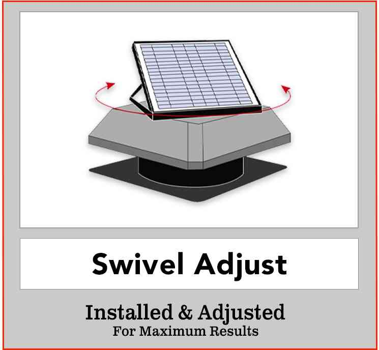 Solar Power Ventilation - 40Watt Solar Powered Roof Ventilator 2
