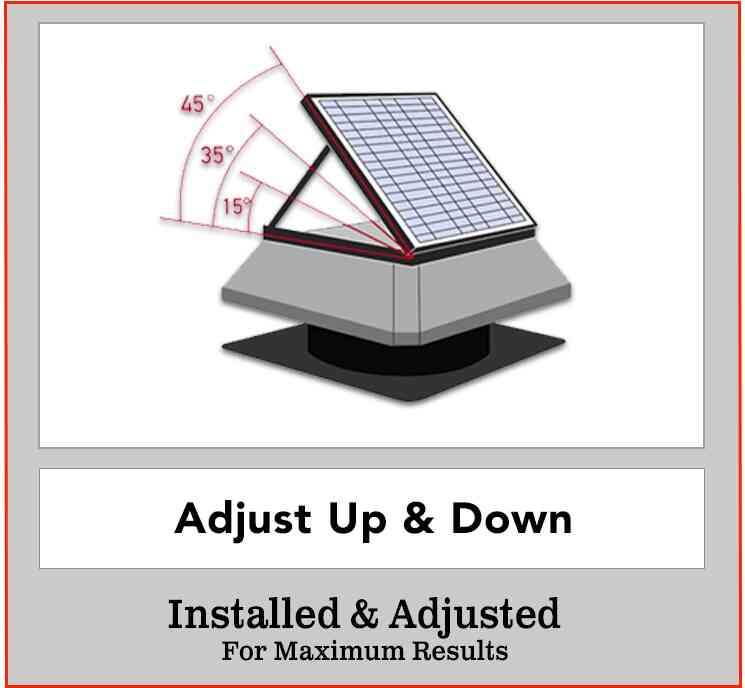 Solar Power Ventilation - 40Watt Solar Powered Roof Ventilator 1